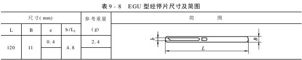 第 经停片的型号技术规格