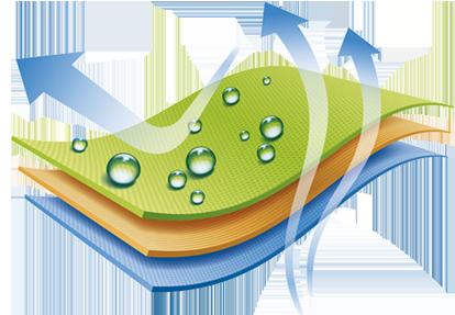 防水透湿面料